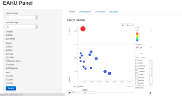 Dashboards in R with Shiny and GoogleVis